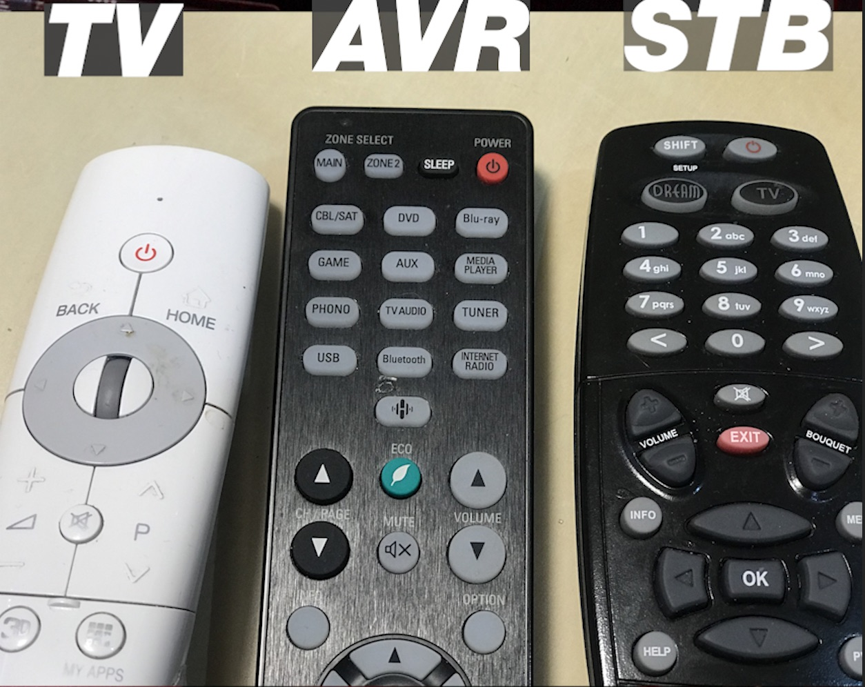 3 remotes just to turn on my TV and all can be replaced by Broadlink RM4 PRO