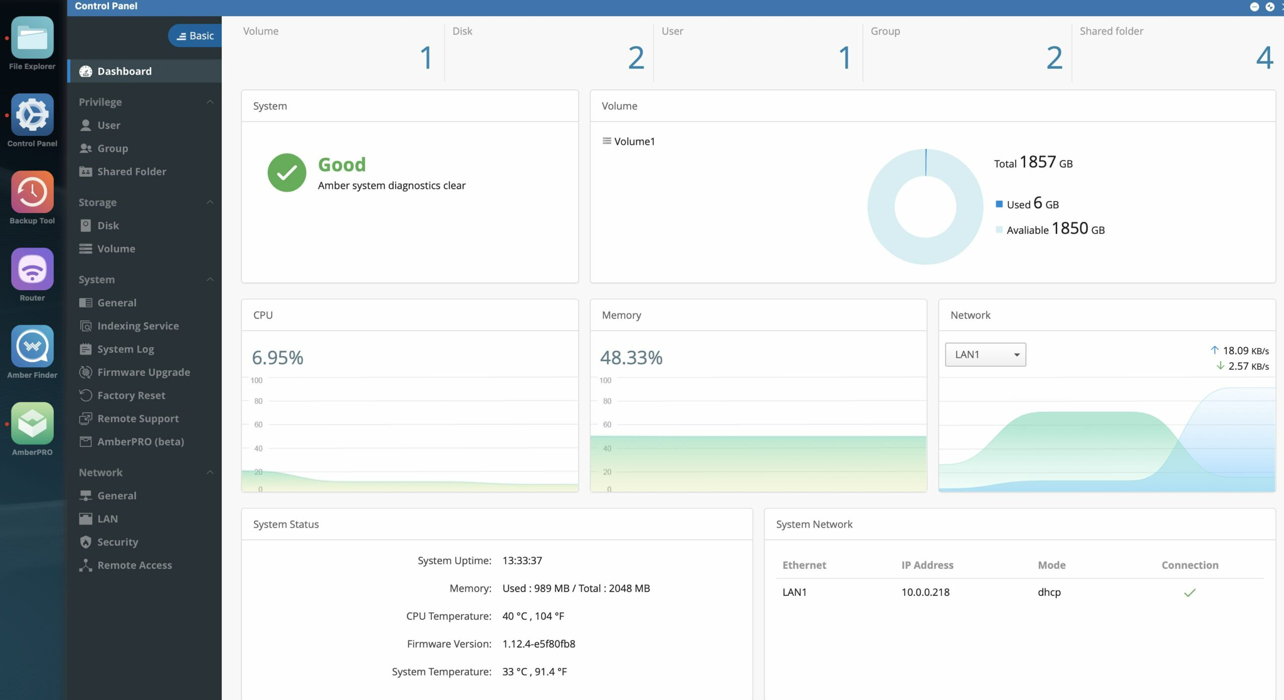 Amber Plus Dashboard where you can check all of the important metrics of your Personal Hybrid Cloud