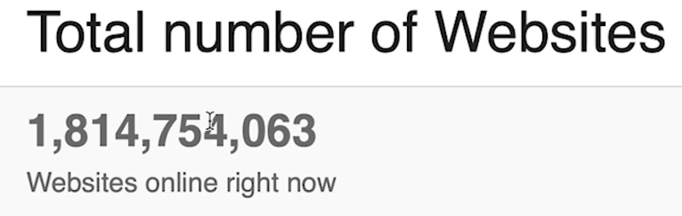 Number of online sites at the moment. Where WordPress is having 39% of this number.