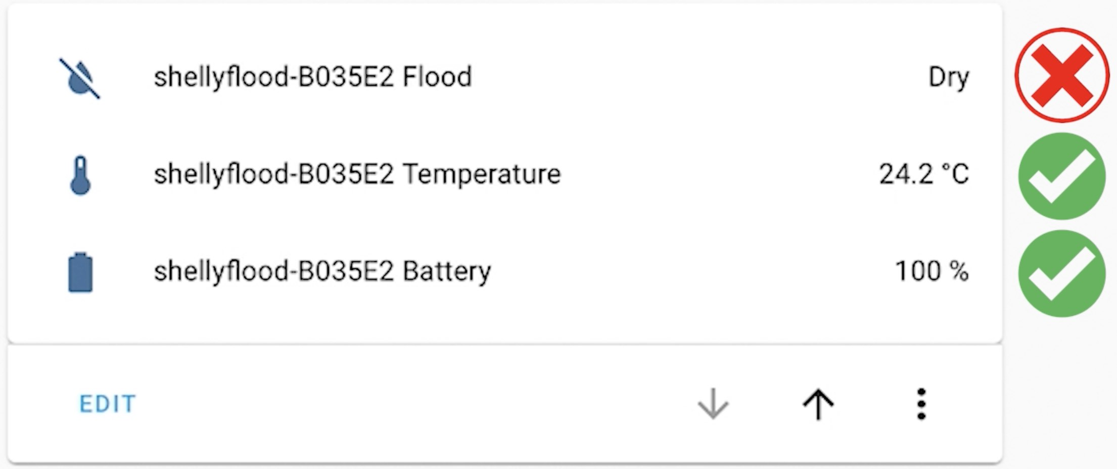Shelly Flood sensors that are working Out of the Box with Home Assistant.