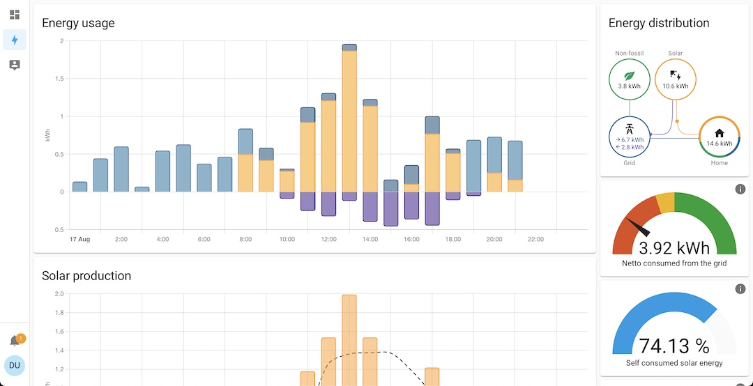 Home Assistant Energy Dashboard